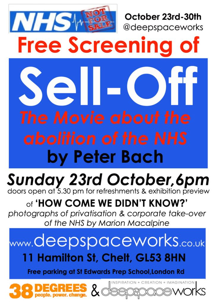 Sell-Off screening